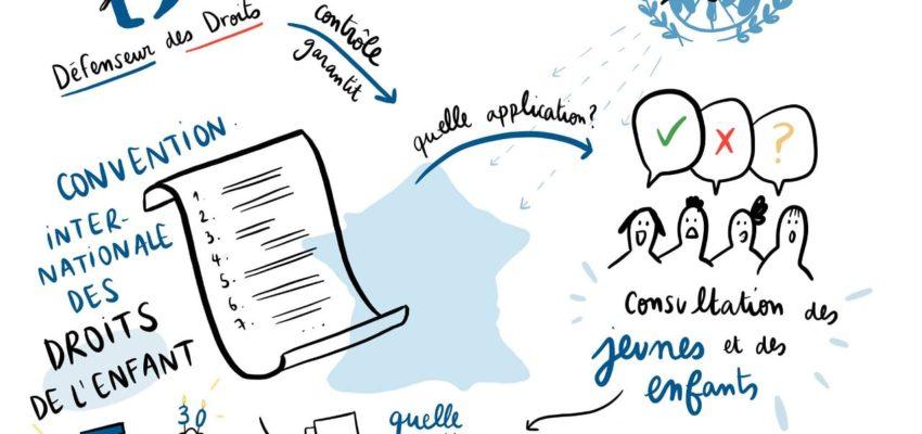 Le réseau d'enfants et de jeunes d'AEDE, partie prenante de la consultation « J'ai des droits, entends-moi » initiée par la Défenseure des enfants auprès des moins de 18 ans